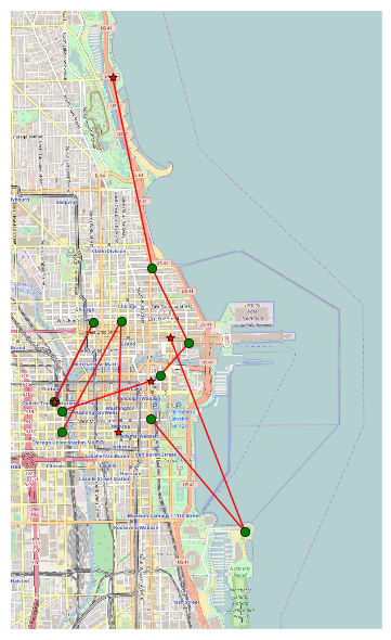 Map of Chicago showing the trips listed above as individual straight line segments